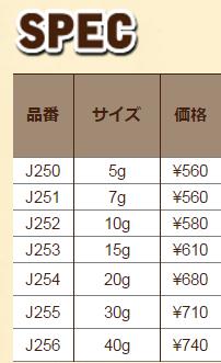 ぱちゃ価格